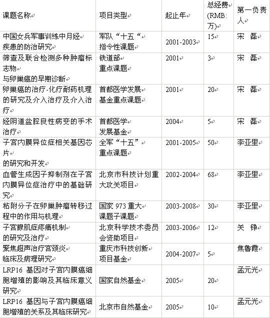 宣教的中国歌谱